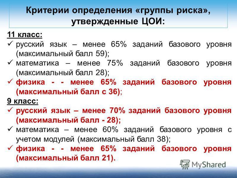 Критерии определения «группы риска», утвержденные ЦОИ: 11 класс: русский язык – менее 65% заданий базового уровня (максимальный балл 59); математика – менее 75% заданий базового уровня (максимальный балл 28); физика - - менее 65% заданий базового уро