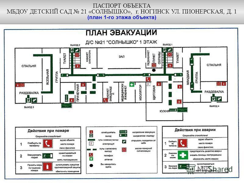 ПАСПОРТ ОБЪЕКТА МБДОУ ДЕТСКИЙ САД 21 «СОЛНЫШКО», г. НОГИНСК УЛ. ПИОНЕРСКАЯ, Д. 1 (план 1-го этажа объекта) ПАСПОРТ ОБЪЕКТА МБДОУ ДЕТСКИЙ САД 21 «СОЛНЫШКО», г. НОГИНСК УЛ. ПИОНЕРСКАЯ, Д. 1 (план 1-го этажа объекта)