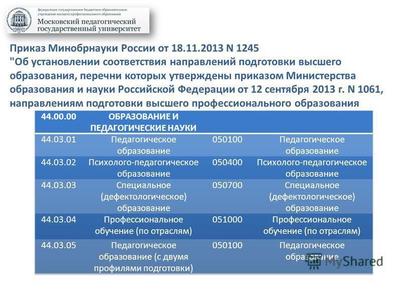 Приказ Минобрнауки России от 18.11.2013 N 1245