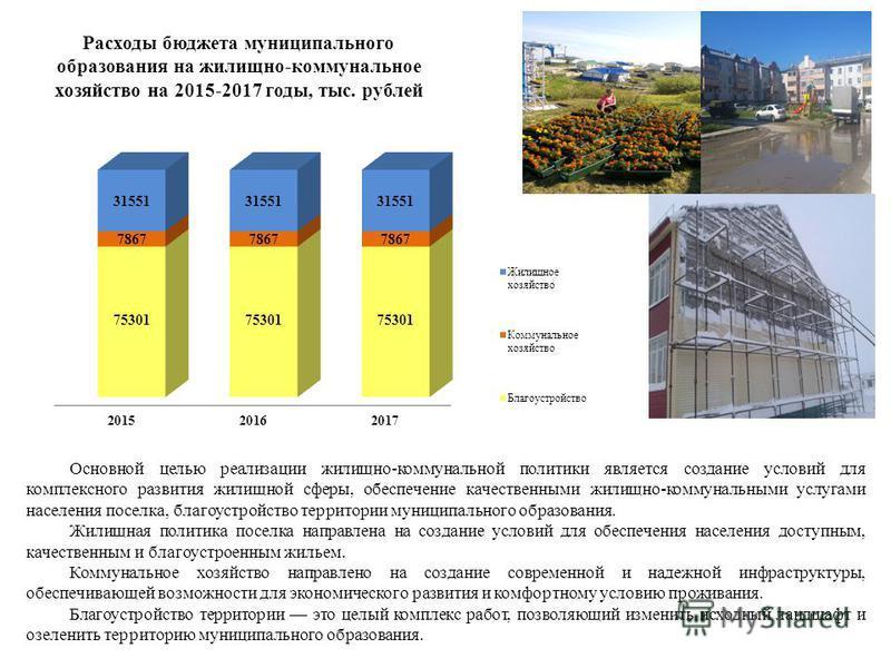 Основной целью реализации жилищно-коммунальной политики является создание условий для комплексного развития жилищной сферы, обеспечение качественными жилищно-коммунальными услугами населения поселка, благоустройство территории муниципального образова