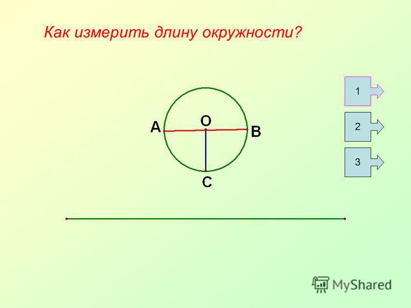 Как измерить длину окружности? 1 2 3