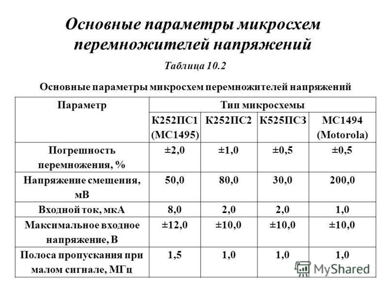 Основные параметры микросхем перемножителей напряжений Таблица 10.2 Основные параметры микросхем перемножителей напряжений Параметр Тип микросхемы К252ПС1 (МС1495) К252ПС2К525ПСЗ МС1494 (Motorola) Погрешность перемножения, % ±2,0±1,0±0,5 Напряжение с