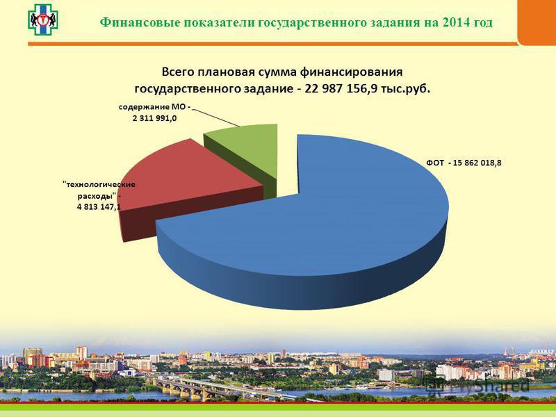 Финансовые показатели государственного задания на 2014 год