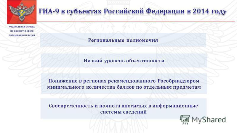 ГИА-9 в субъектах Российской Федерации в 2014 году Региональные полномочия Низкий уровень объективности Понижение в регионах рекомендованного Рособрнадзором минимального количества баллов по отдельным предметам Своевременность и полнота вносимых в ин