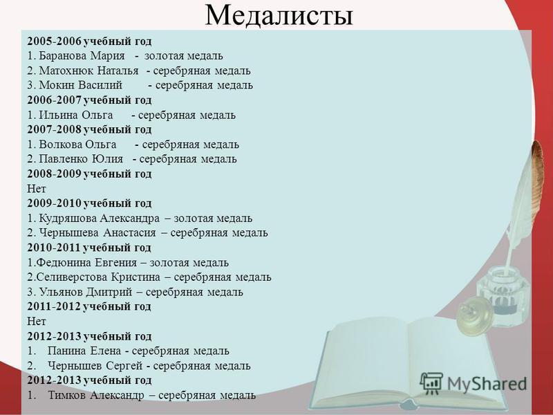 Медалисты 2005-2006 учебный год 1. Баранова Мария - золотая медаль 2. Матохнюк Наталья - серебряная медаль 3. Мокин Василий - серебряная медаль 2006-2007 учебный год 1. Ильина Ольга - серебряная медаль 2007-2008 учебный год 1. Волкова Ольга - серебря