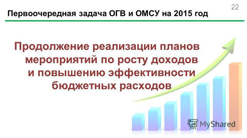 22 Первоочередная задача ОГВ и ОМСУ на 2015 год Продолжение реализации планов мероприятий по росту доходов и повышению эффективности бюджетных расходов