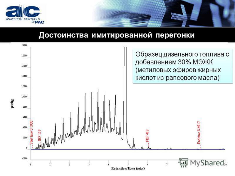 Образец дизельного топлива с добавлением 30% МЭЖК (метиловых эфиров жирных кислот из рапсового масла)