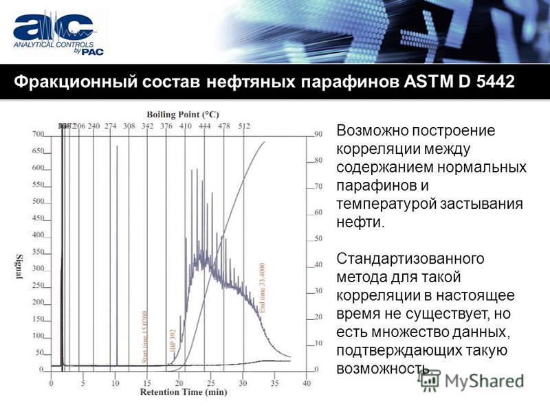Возможно построение корреляции между содержанием нормальных парафинов и температурой застывания нефти. Стандартизованного метода для такой корреляции в настоящее время не существует, но есть множество данных, подтверждающих такую возможность.