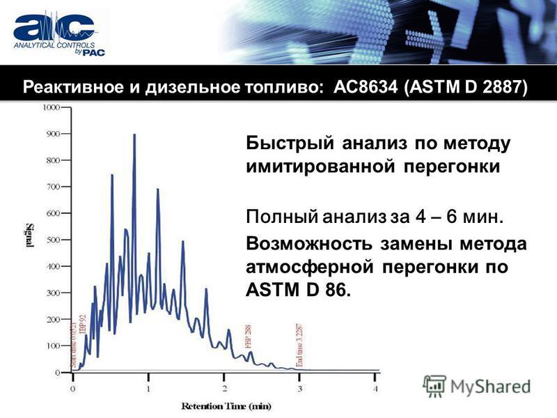 Полный анализ за 4 – 6 мин. Возможность замены метода атмосферной перегонки по ASTM D 86. Быстрый анализ по методу имитированной перегонки Реактивное и дизельное топливо: AC8634 (ASTM D 2887)