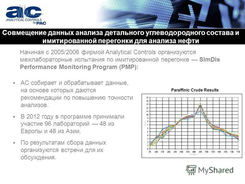 Совмещение данных анализа детального углеводородного состава и имитированной перегонки для анализа нефти AC собирает и обрабатывает данные, на основе которых даются рекомендации по повышению точности анализов. В 2012 году в программе принимали участи