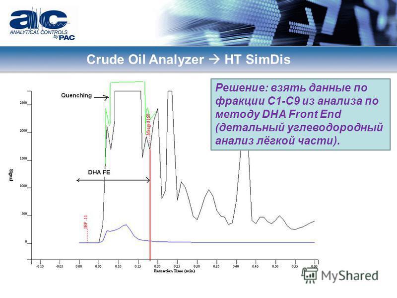 29 Crude Oil Analyzer HT SimDis Решение: взять данные по фракции C1-C9 из анализа по методу DHA Front End (детальный углеводородный анализ лёгкой части).