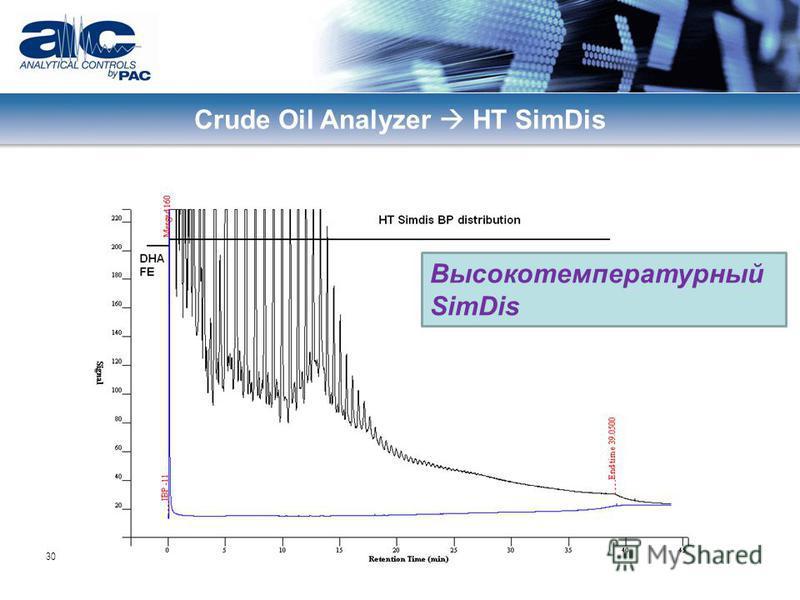 30 Crude Oil Analyzer HT SimDis Высокотемпературный SimDis