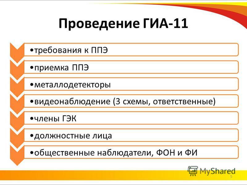 Проведение ГИА-11 требования к ППЭприемка ППЭметаллодетекторывидеонаблюдение (3 схемы, ответственные)члены ГЭКдолжностные лица общественные наблюдатели, ФОН и ФИ 5
