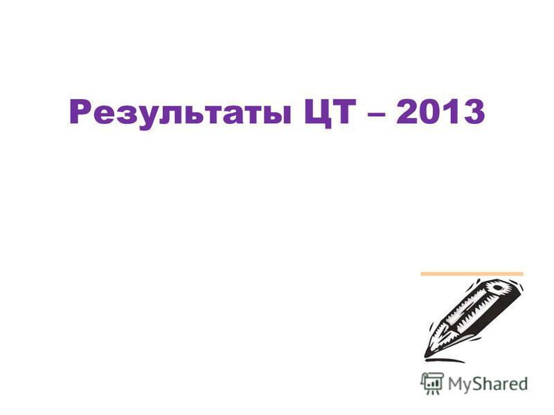Результаты ЦТ – 2013