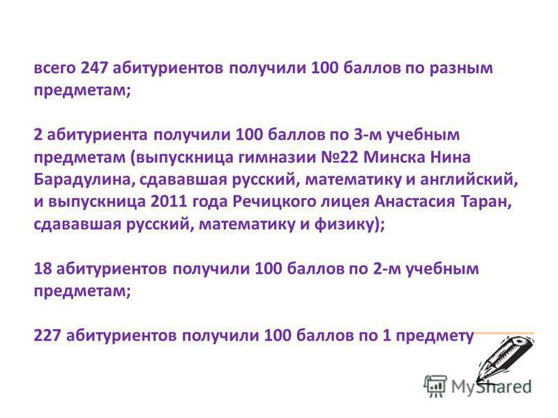 всего 247 абитуриентов получили 100 баллов по разным предметам; 2 абитуриента получили 100 баллов по 3-м учебным предметам (выпускница гимназии 22 Минска Нина Барадулина, сдававшая русский, математику и английский, и выпускница 2011 года Речицкого ли