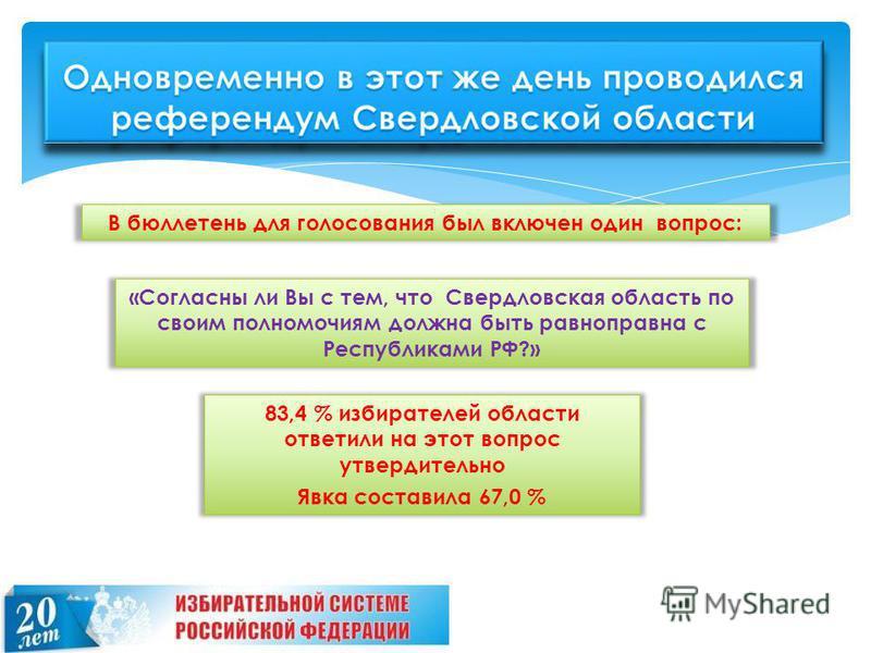 В бюллетень для голосования был включен один вопрос: «Согласны ли Вы с тем, что Свердловская область по своим полномочиям должна быть равноправна с Республиками РФ?» 83,4 % избирателей области ответили на этот вопрос утвердительно Явка составила 67,0