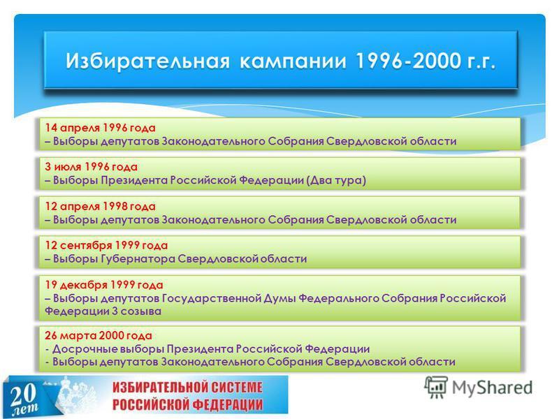 14 апреля 1996 года – Выборы депутатов Законодательного Собрания Свердловской области 3 июля 1996 года – Выборы Президента Российской Федерации (Два тура) 12 апреля 1998 года – Выборы депутатов Законодательного Собрания Свердловской области 12 сентяб