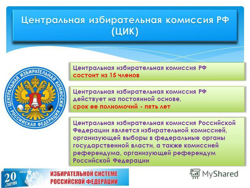Центральная избирательная комиссия РФ действует на постоянной основе, срок ее полномочий - пять лет Центральная избирательная комиссия Российской Федерации является избирательной комиссией, организующей выборы в федеральные органы государственной вла