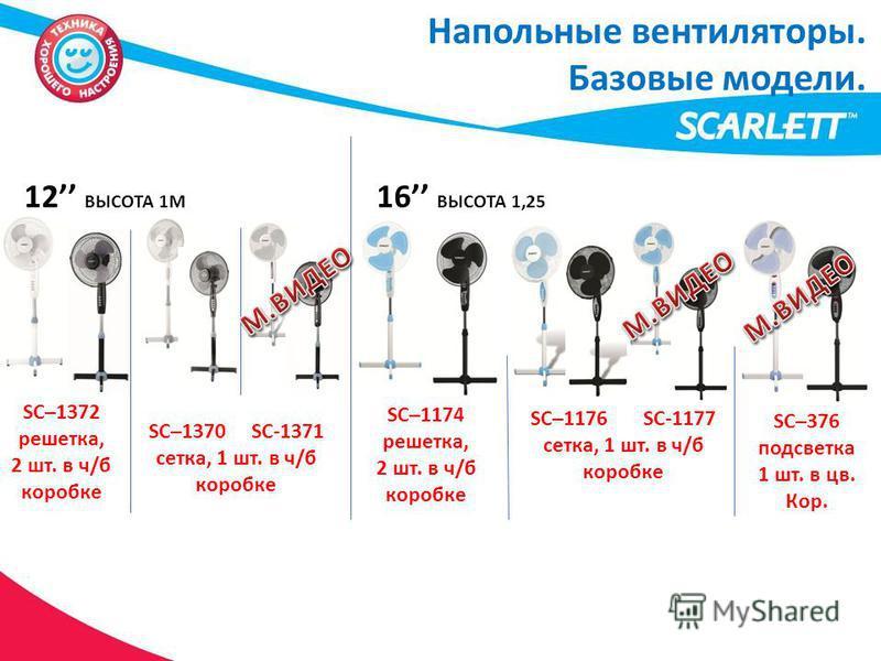Напольные вентиляторы. Базовые модели. 12 ВЫСОТА 1М 16 ВЫСОТА 1,25 SC–1372 решетка, 2 шт. в ч/б коробке SC–1370 SC-1371 сетка, 1 шт. в ч/б коробке SC–1174 решетка, 2 шт. в ч/б коробке SC–1176 SC-1177 сетка, 1 шт. в ч/б коробке SC–376 подсветка 1 шт.