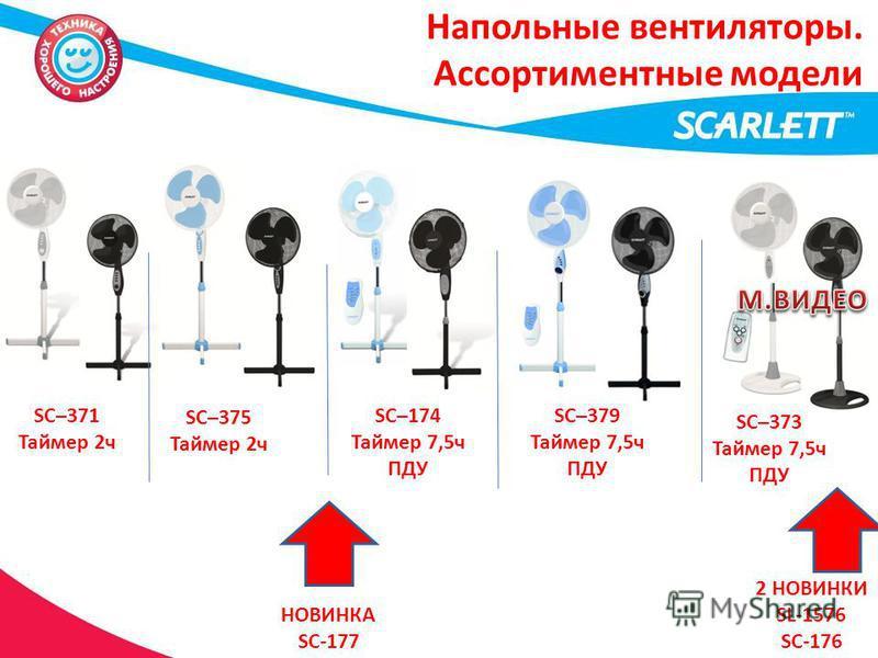 Напольные вентиляторы. Ассортиментные модели SC–174 Таймер 7,5 ч ПДУ SC–379 Таймер 7,5 ч ПДУ SC–373 Таймер 7,5 ч ПДУ SC–371 Таймер 2 ч SC–375 Таймер 2 ч НОВИНКА SC-177 2 НОВИНКИ SL-1576 SC-176