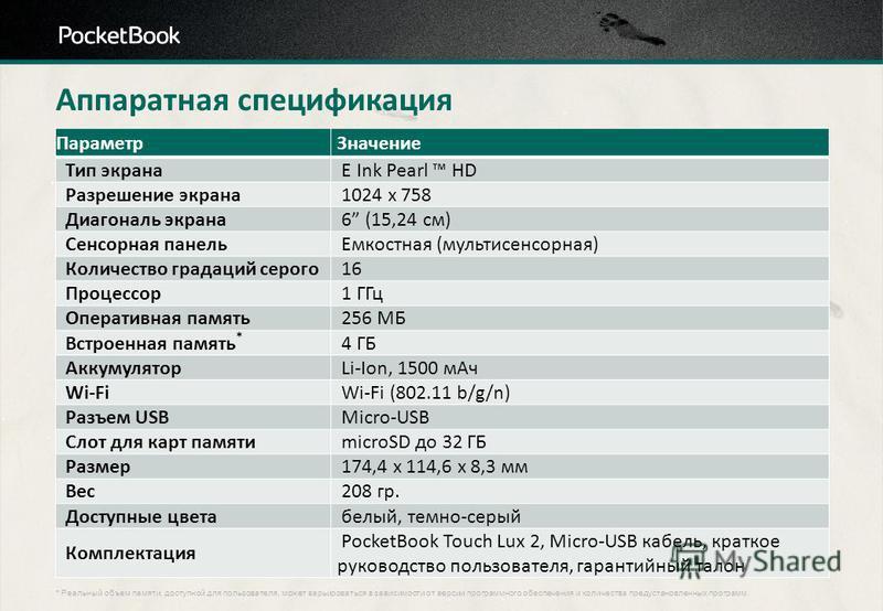* Реальный объем памяти, доступной для пользователя, может варьироваться в зависимости от версии программного обеспечения и количества предустановленных программ. Аппаратная спецификация Параметр Значение Тип экрана Е Ink Pearl HD Разрешение экрана 1