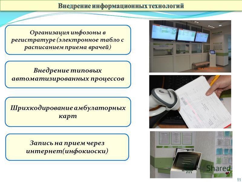 11 Шрихкодирование амбулаторных карт Внедрение типовых автоматизированных процессов Организация инфо зоны в регистратуре (электронное табло с расписанием приема врачей) Запись на прием через интернет(инфокиоски)