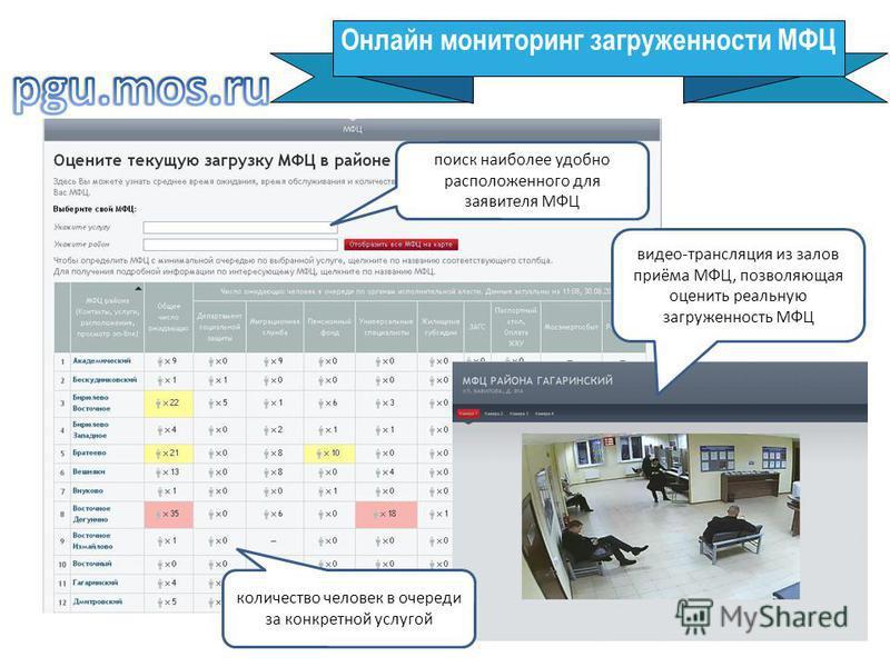 поиск наиболее удобно расположенного для заявителя МФЦ видео-трансляция из залов приёма МФЦ, позволяющая оценить реальную загруженность МФЦ количество человек в очереди за конкретной услугой Онлайн мониторинг загруженности МФЦ