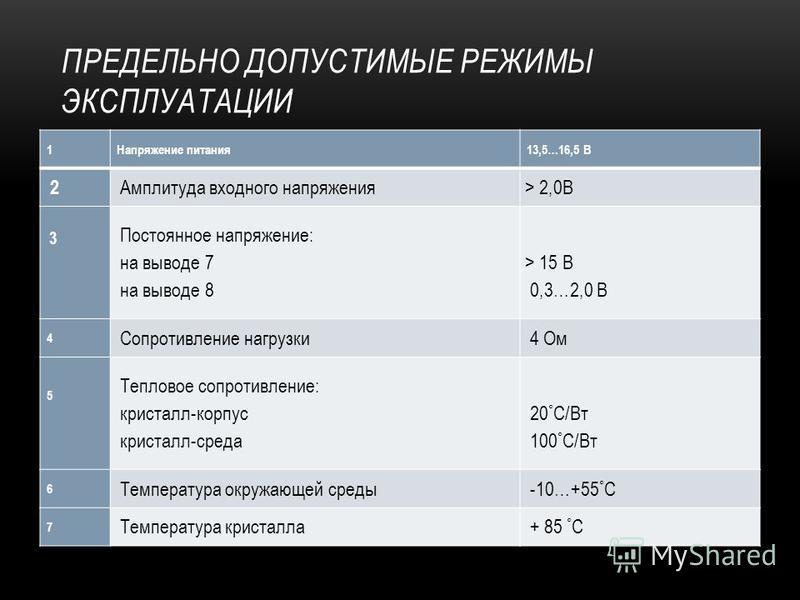 ПРЕДЕЛЬНО ДОПУСТИМЫЕ РЕЖИМЫ ЭКСПЛУАТАЦИИ 1 Напряжение питания 13,5…16,5 В 2 Амплитуда входного напряжения > 2,0В 3 Постоянное напряжение: на выводе 7 на выводе 8 > 15 В 0,3…2,0 В 4 Сопротивление нагрузки 4 Ом 5 Тепловое сопротивление: кристалл-корпус