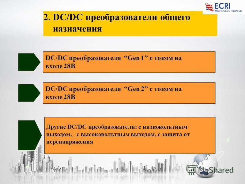 DC/DC преобразователи Gen 1 с током на входе 28В Другие DC/DC преобразователи: с низковольтным выходом с высоковольтным выходом, с защита от перенапряжения 2. DC/DC преобразователи общего назначения 2. DC/DC преобразователи общего назначения DC/DC пр