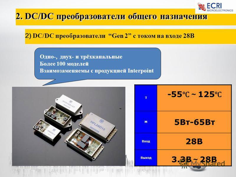 T -55 125 М 5Вт-65Вт Вход 28В Выход 3.3В 28В 2) DC/DC преобразователи Gen 2 с током на входе 28В Одно-, двух- и трёхканальные Более 100 моделей Взаимозаменяемы с продукцией Interpoint 2. DC/DC преобразователи общего назначения