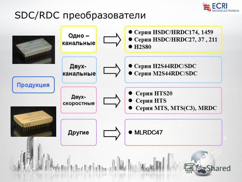 SDC/RDC преобразователи Серия HSDC/HRDC174, 1459 Серия HSDC/HRDC174, 1459 Серия HSDC/HRDC27, 37, 211 Серия HSDC/HRDC27, 37, 211 H2S80 H2S80 Серия H2S44RDC/SDC Серия H2S44RDC/SDC Серия M2S44RDC/SDC Серия M2S44RDC/SDC Серия HTS20 Серия HTS20 Серия HTS