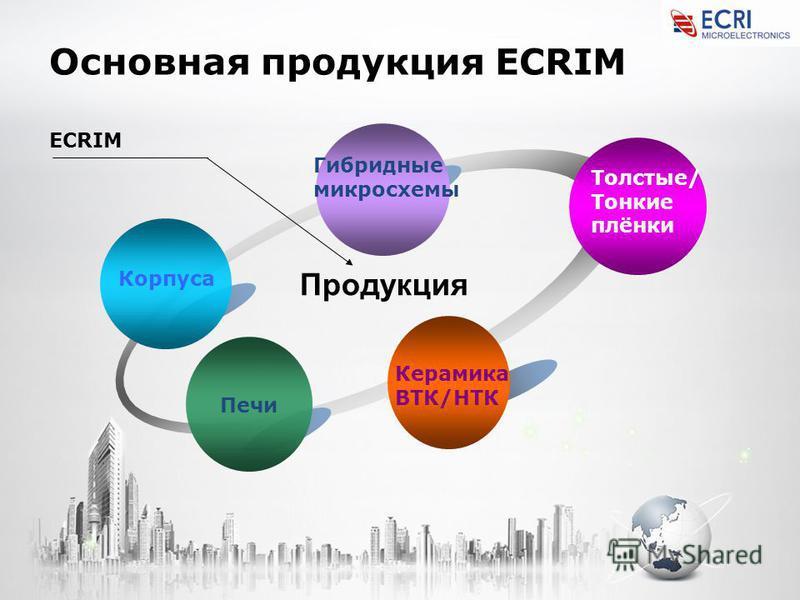 Корпуса Продукция ECRIM Гибридные микросхемы Толстые/ Тонкие плёнки Керамика ВТК/НТК Печи Основная продукция ECRIM