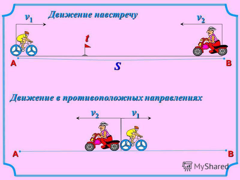 АB St v1v1v1v1 v2v2v2v2 Движение навстречу АB v1v1v1v1 v2v2v2v2 Движение в противоположных направлениях