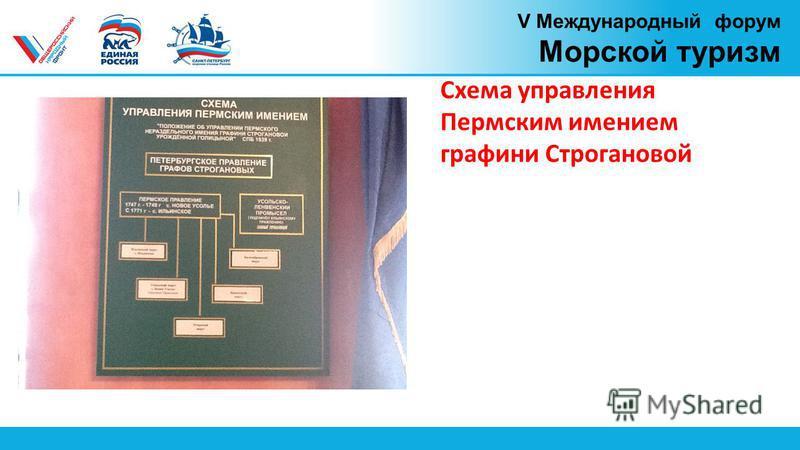V Международный форум Морской туризм Схема управления Пермским имением графини Строгановой