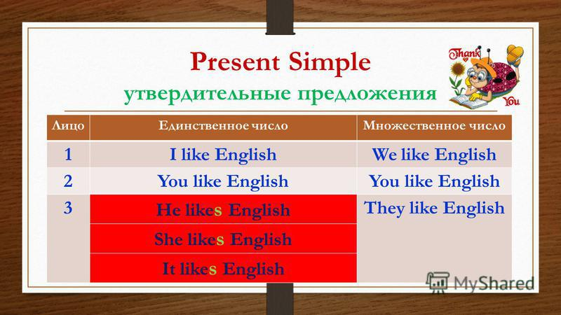 Present Simple утвердительные предложения ЛицоЕдинственное числоМножественное число 1I like EnglishWe like English 2You like English 3 He like s English They like English She like s English It like s English
