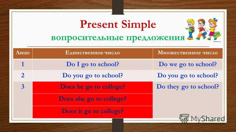 Present Simple вопросительные предложения ЛицоЕдинственное числоМножественное число 1Do I go to school?Do we go to school? 2Do you go to school? 3Does he go to college?Do they go to school? Does she go to college? Does it go to college?
