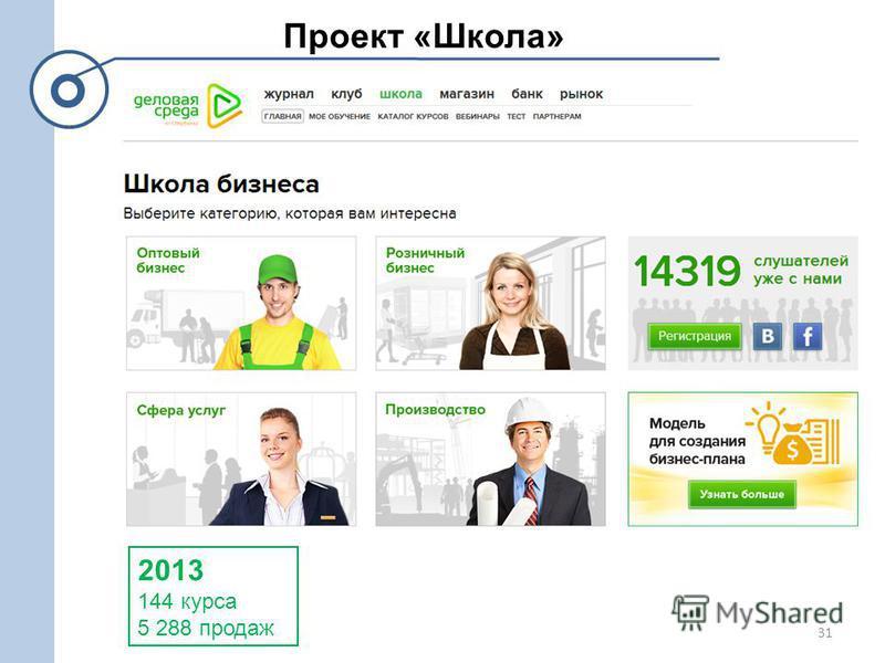 31 Проект «Школа» 2013 144 курса 5 288 продаж