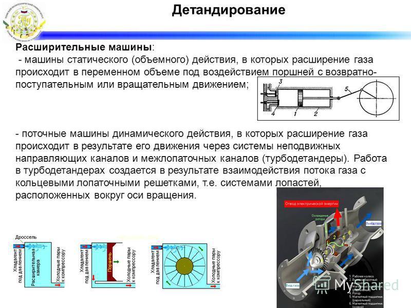 Детандирование Расширительные машины: - машины статического (объемного) действия, в которых расширение газа происходит в переменном объеме под воздействием поршней с возвратно- поступательным или вращательным движением; - поточные машины динамическог
