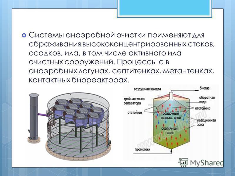 Системы анаэробной очистки применяют для сбраживания высококонцентрированных стоков, осадков, ила, в том числе активного ила очистных сооружений. Процессы с в анаэробных лагунах, септитенках, метантенках, контактных биореакторах.
