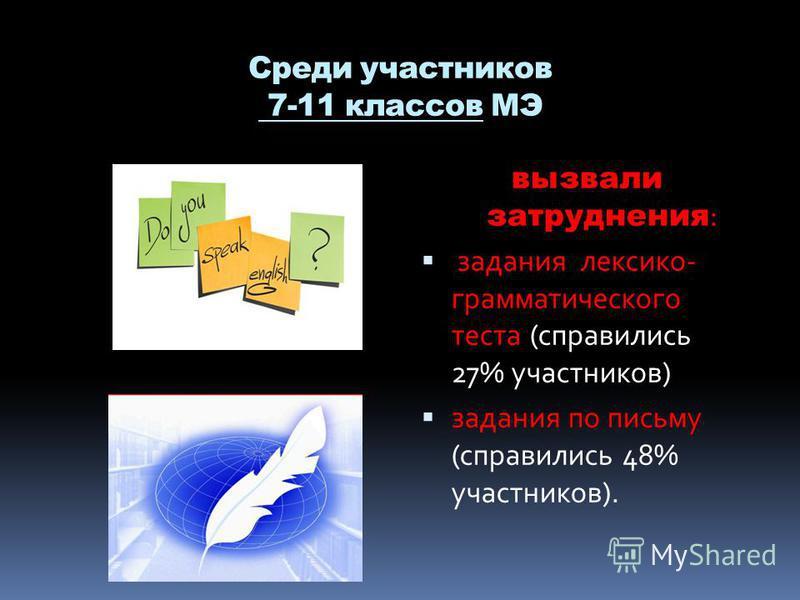 Среди участников 7-11 классов МЭ вызвали затруднения : задания лексико- грамматикеческого теста (справились 27% участников) задания по письму (справились 48% участников).