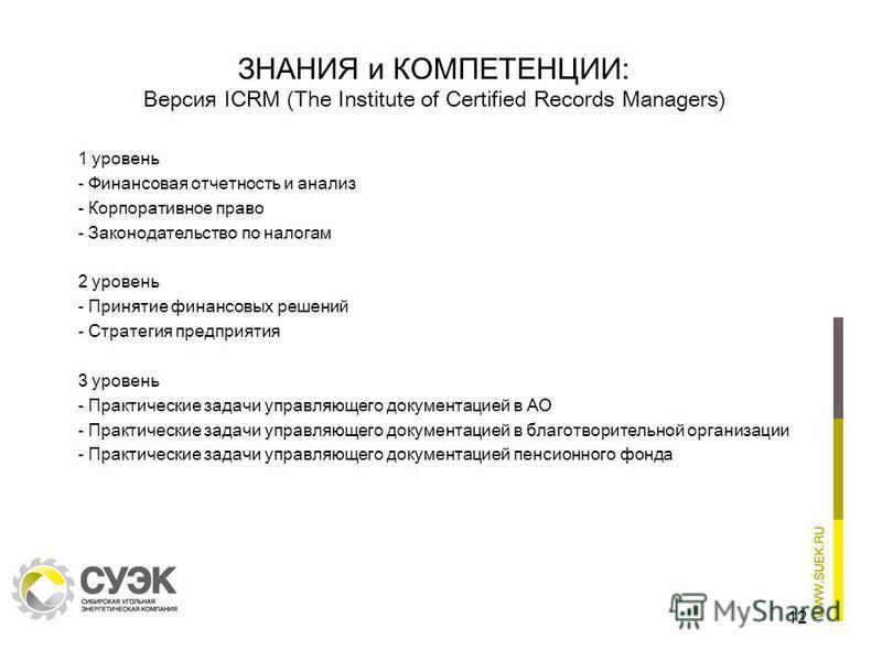 ЗНАНИЯ и КОМПЕТЕНЦИИ: Версия ICRM (The Institute of Certified Records Managers) 1 уровень - Финансовая отчетность и анализ - Корпоративное право - Законодательство по налогам 2 уровень - Принятие финансовых решений - Стратегия предприятия 3 уровень -