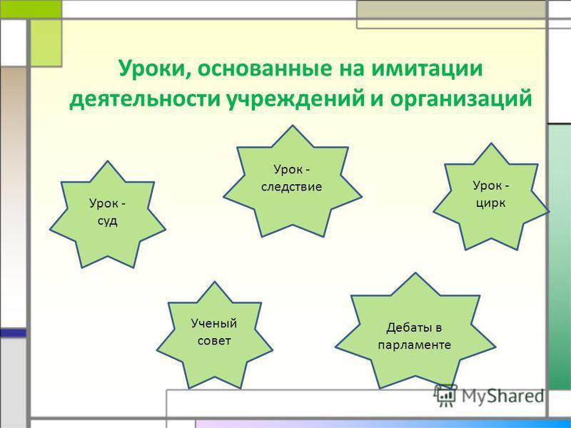 Уроки, основанные на имитации деятельности учреждений и организаций Урок - суд Ученый совет Дебаты в парламенте Урок - следствие Урок - цирк