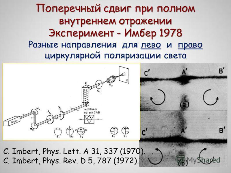 Федор Иванович Федоров 1955 Николай Николаевич Кристоффель 1956 теоретическое предсказание поперечного сдвига циркулярно поляризованного луча при полном внутреннем отражении