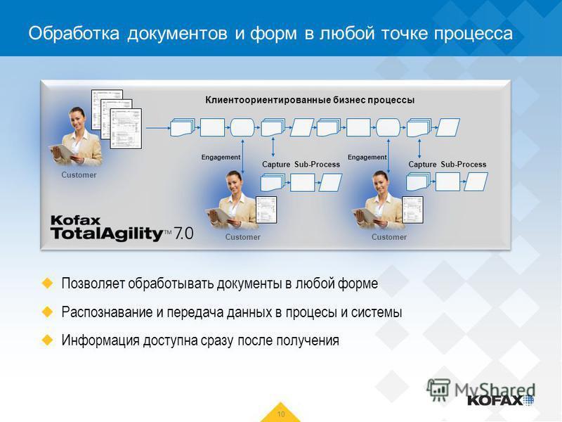 Обработка документов и форм в любой точке процесса Клиентоориентированные бизнес процессы Customer Позволяет обрабатывать документы в любой форме Распознавание и передача данных в процессы и системы Информация доступна сразу после получения 10 Captur
