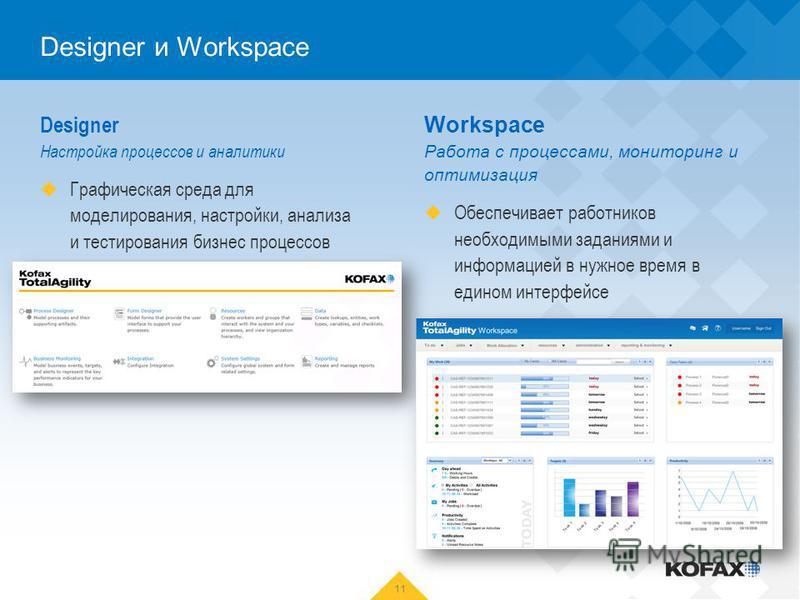 Designer и Workspace 11 Designer Настройка процессов и аналитики Графическая среда для моделирования, настройки, анализа и тестирования бизнес процессов Workspace Работа с процессами, мониторинг и оптимизация Обеспечивает работников необходимыми зада