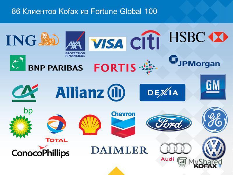 86 Клиентов Kofax из Fortune Global 100