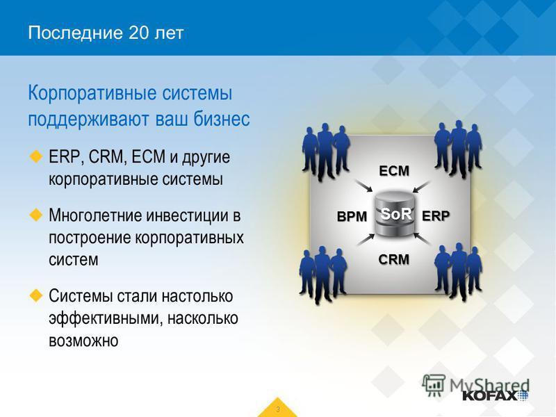 Корпоративные системы поддерживают ваш бизнес ERP, CRM, ECM и другие корпоративные системы Многолетние инвестиции в построение корпоративных систем Системы стали настолько эффективными, насколько возможно 3 Последние 20 летECMBPM CRM ERP SoR