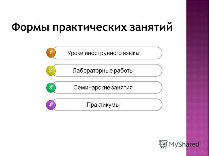 Уроки иностранного языка 1 Лабораторные работы 2 Семинарские занятия 3 3 Практикумы 4 4