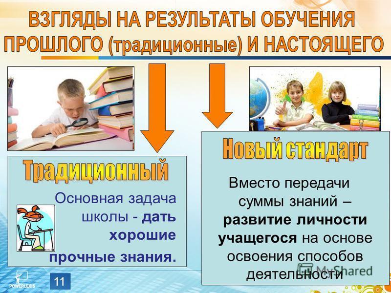 11 Основная задача школы - дать хорошие прочные знания. Вместо передачи суммы знаний – развитие личности учащегося на основе освоения способов деятельности