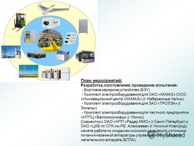 План мероприятий : Разработка, изготовление, проведение испытаний: - Бортовое зарядное устройство (БЗУ) - Комплект электрооборудования для ОАО «КАМАЗ» (ООО «Инновационный центр «КАМАЗ») (г. Набережные Челны) - Комплект электрооборудования для ЗАО «ТР
